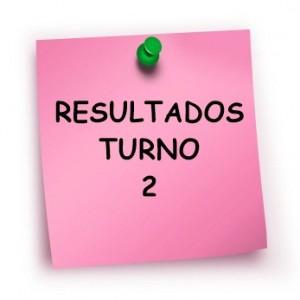 RESULTADOS TURNO 2